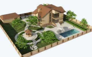 Планировка земельного участка: как распланировать территорию с учетом всех нюансов
