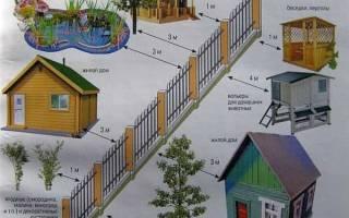 Виды заборов для частных домов: обзор вариантов и советы по выбору ограждения